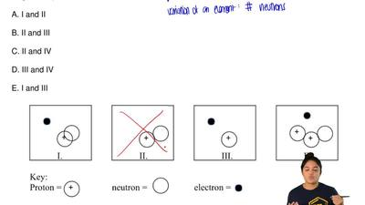 Which box below represent isotopes of each other (each box represents a single...