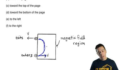 A small particle with negative charge enters a region of uniform magnetic fiel...