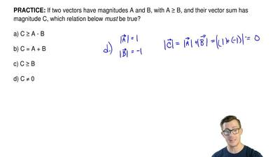 If two vectors have magnitudes A and B, with A≥ B, and their vector sum has m...