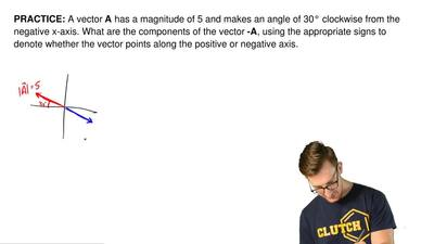A vector A has a magnitude of 5 and makes an angle of 30° clockwise from the n...