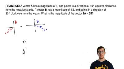 A vector A has a magnitude of 4, and points in a direction of 40° counter-cloc...