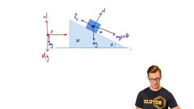 In the figure below, a ramp of mass M and incline angle θis pushed with a for...