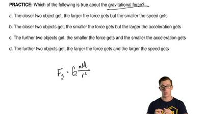 Which of the following is true about the gravitational force?  a. The closer t...
