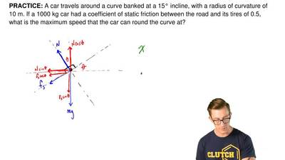 A car travels around a curve banked at a 15° incline, with a radius of curvatu...