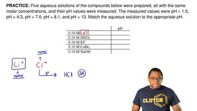 Five aqueous solutions of the compounds below were prepared, all with the same...