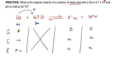 What is the original molarity of a solution of weak acid with a Ka of 4.7 x 10...