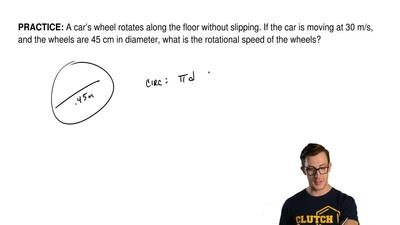 A car's wheel rotates along the floor without slipping. If the car is moving a...