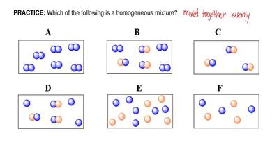 Which of the following is a homogeneous mixture? ...