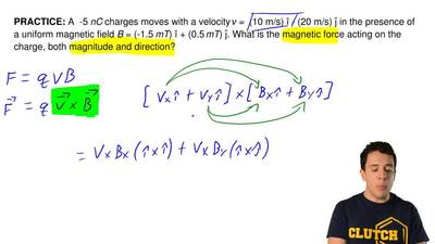 A -5nC charges moves with a velocity v =(10 m/s) î - (20 m/s) ĵ in the pre...