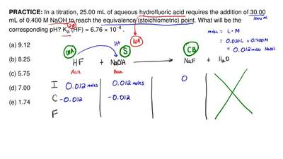 In a titration, 25.00 mL of aqueous hydrofluoric acid requires the addition of...