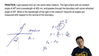 Light passes from air into some other medium. The light enters with an inciden...