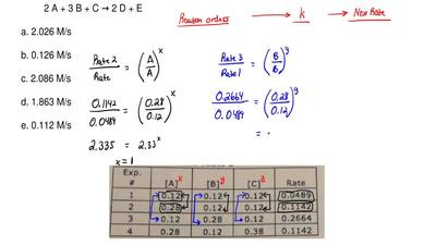 Given the initial concentrations in  Kinetics Data Table 1, predict what the r...
