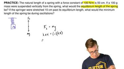 The natural length of a spring with a force constant of 100 N/m is 50 cm. If a...