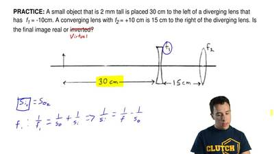 A small object that is 2 mm tall is placed 30 cm to the left of a diverging le...
