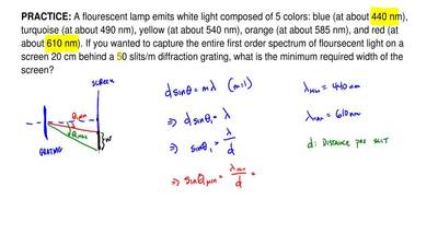 A flourescent lamp emits white light composed of 5 colors: blue (at about 440 ...