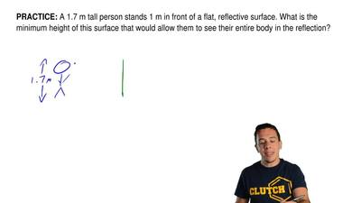 A 1.7 m tall person stands 1 m in front of a flat, reflective surface. What is...