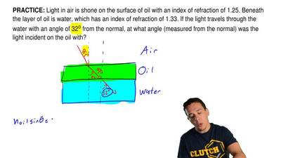 Light in air is shone on the surface of oil with an index of refraction of 1.2...