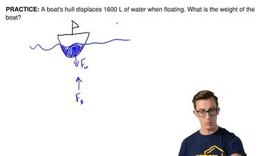 A boat's hull displaces 1600 L of water when floating. What is the weight of t...