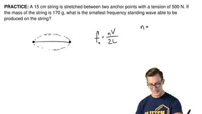 A 15 cm string is stretched between two anchor points with a tension of 500 N....