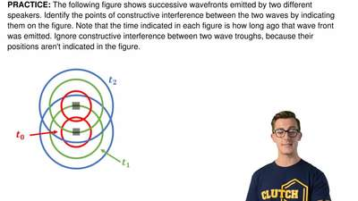 The following figure shows successive wavefronts emitted by two different spea...