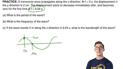 A transverse wave propagates along the z-direction. At t = 0 s, the displaceme...