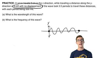 A wave travels 3 cm in the z-direction, while traveling a distance along the y...