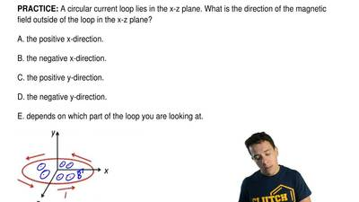 A circular current loop lies in the x-z plane. What is the direction of the ma...