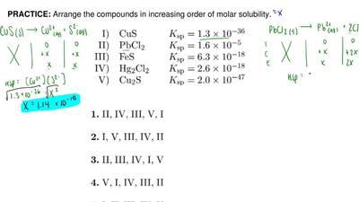 Arrange the compoundsin increasing order of molar solubility. ...