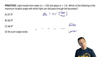 Light travels from water (n = 1.33) into glass (n = 1.5). Which of the followi...