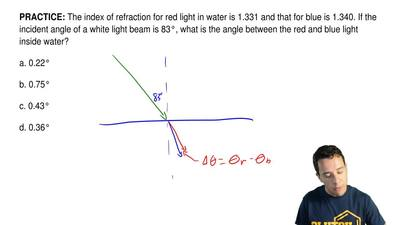 The index of refraction for red light in water is 1.331 and that for blue is 1...