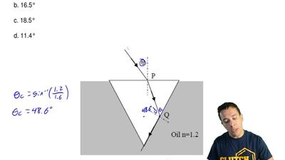 A prism with angles of 60°-60° -60° and refractive index of 1.6 is partially i...