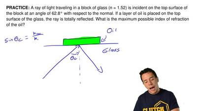 A ray of light traveling in a block of glass (n = 1.52) is incident on the top...