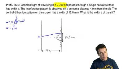 Coherent light of wavelength λ = 700 nm passes through a single narrow slit th...