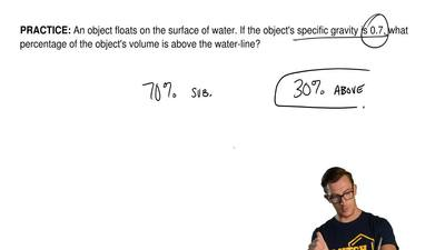 An object floats on the surface of water. If the object's specific gravity is ...