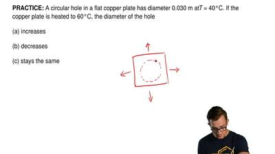 A circular hole in a flat copper plate has diameter 0.030 m at T = 40°C. If th...