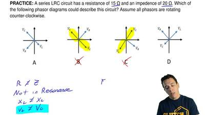 A series LRC circuit has a resistance of 15 Ω and an impedence of 20 Ω. Which ...