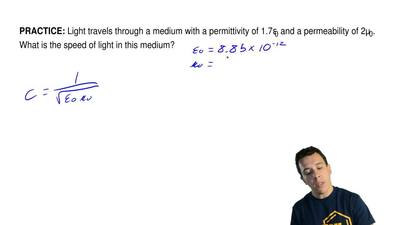 Light travels through a medium with a permittivity of 1.7ε0 and a permeabilit...