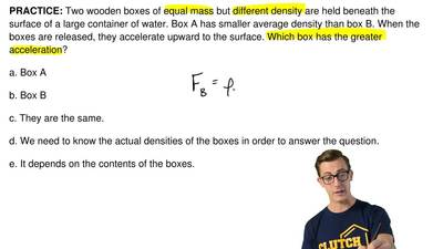 Two wooden boxes of equal mass but different density are held beneath the surf...