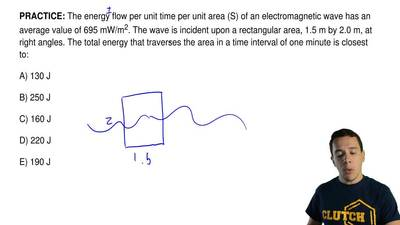 The energy flow per unit time per unit area (S) of an electromagnetic wave has...