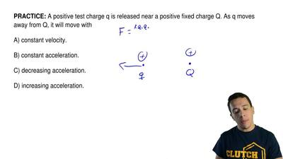 A positive test charge q is released near a positive fixed charge Q. As q move...