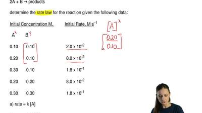 For the reaction  2A + B → products  determine the rate law for the reaction g...