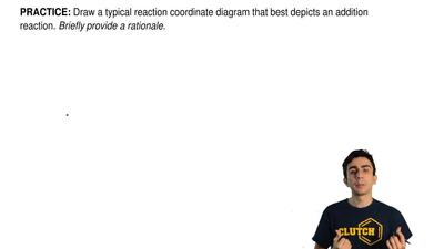 Draw a typical reaction coordinate diagram that best depicts an addition react...