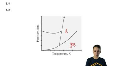 Consider the phase diagram below.  How many distinct solid phases are depicted...
