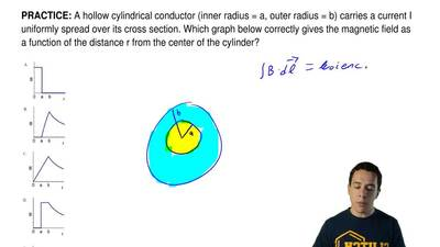 A hollow cylindrical conductor (inner radius = a, outer radius = b) carries a ...
