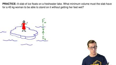 A slab of ice floats on a freshwater lake. What minimum volume must the slab h...