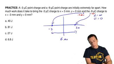 A -3 μC point charge and a -9 μC point charge are initially extremely far apar...