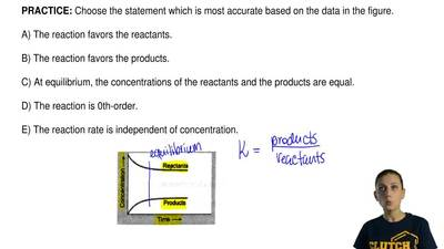 Choose the statement which is most accurate based on the data in the figure.  ...