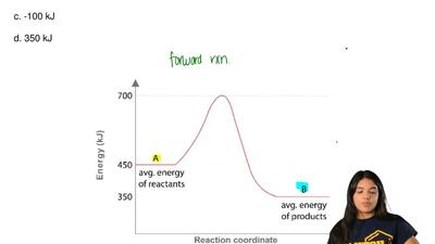 Consider the potential energy diagram below:  What is the change in enthalpy (...