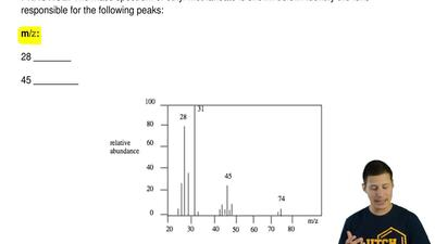 The mass spectrum of ethyl methanoate is shown below. Identify the ions respon...
