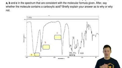 Below is the IR graph of a compound with the MF C4H8O2. Identify and label pea...